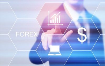 Review Forex